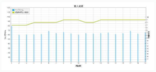 順位グラフ.png