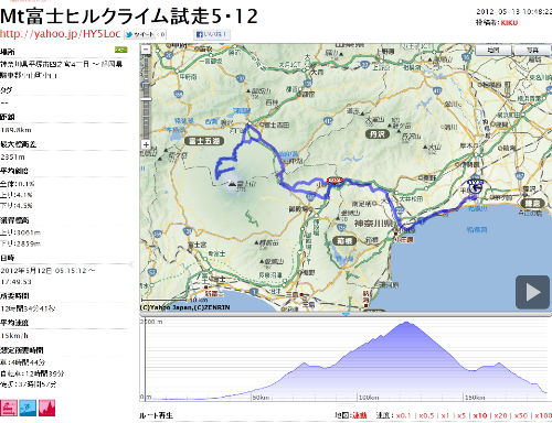 Mt富士試走5・12.png