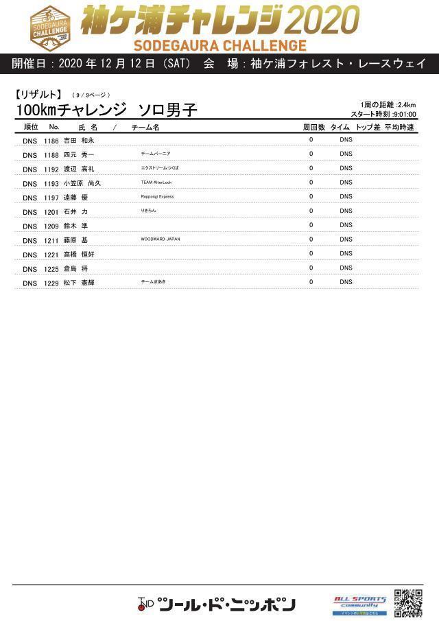 sgc2020_result_100kmsoro_men_PAGE0008.jpg